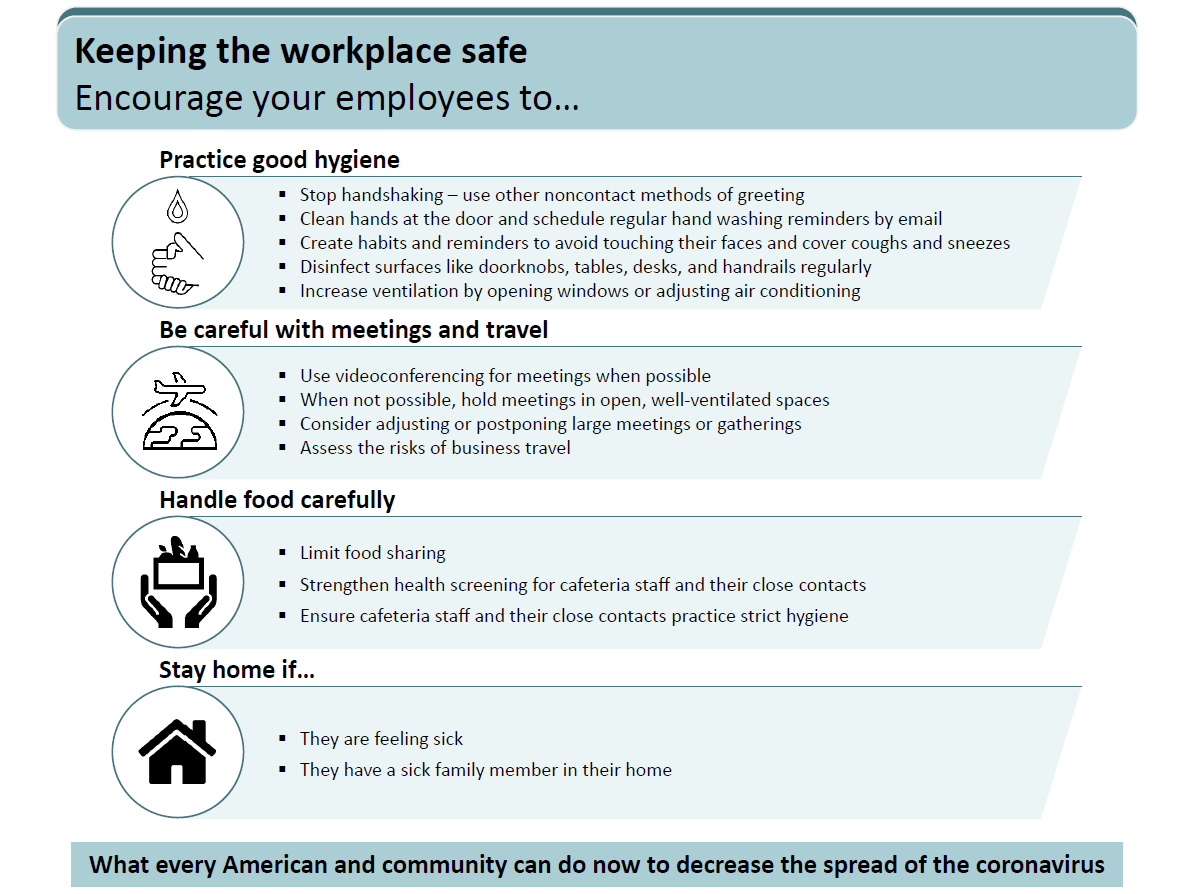 Keep the Workplace Safe